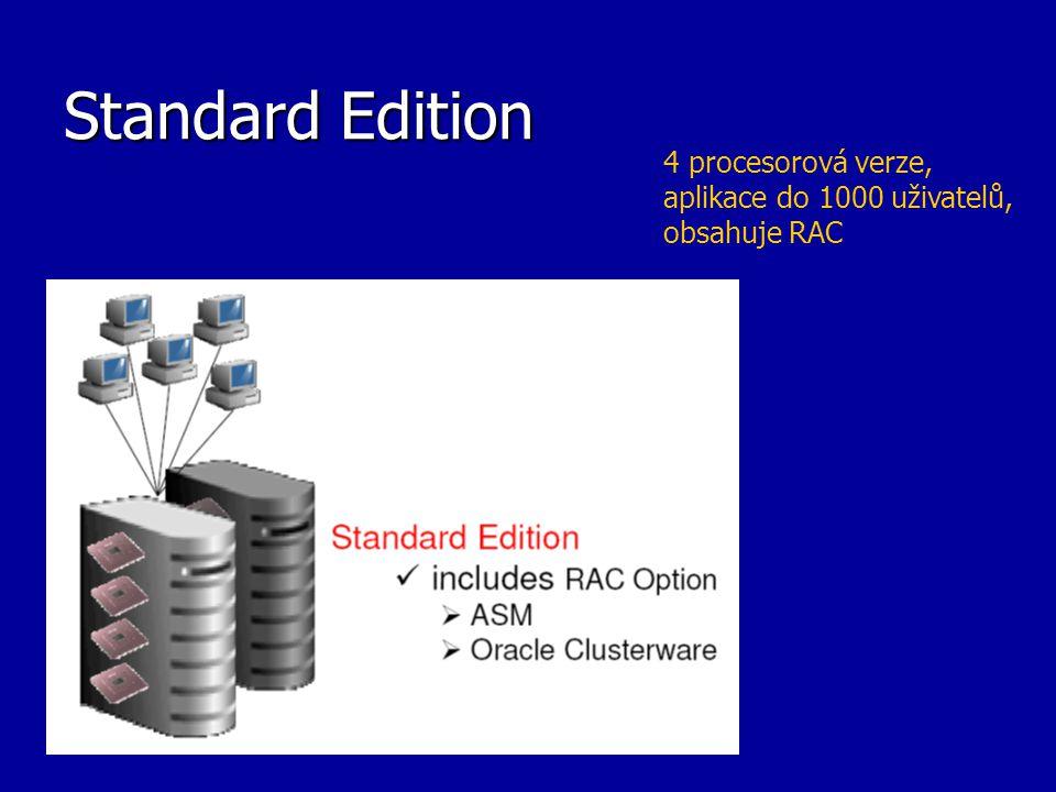 Standard Edition 4 procesorová verze, aplikace do 1000 uživatelů,