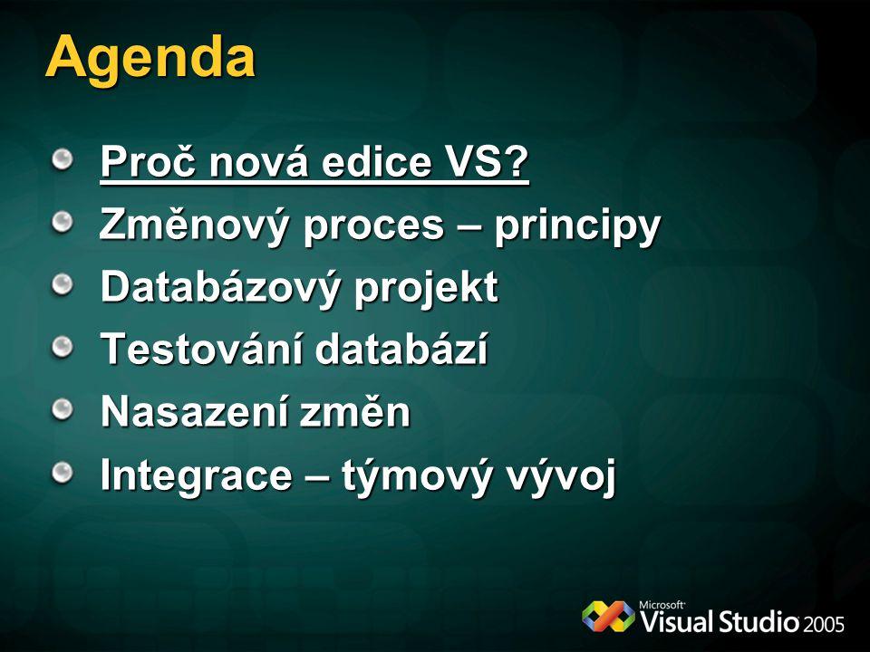 Agenda Proč nová edice VS Změnový proces – principy