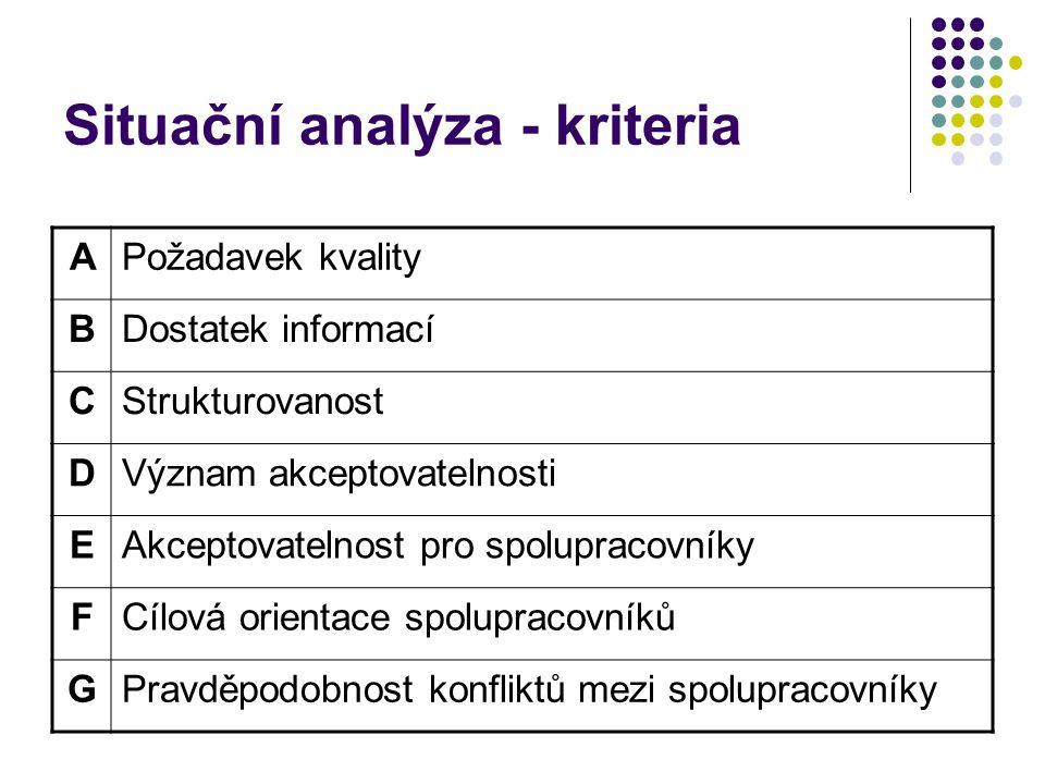 Situační analýza - kriteria