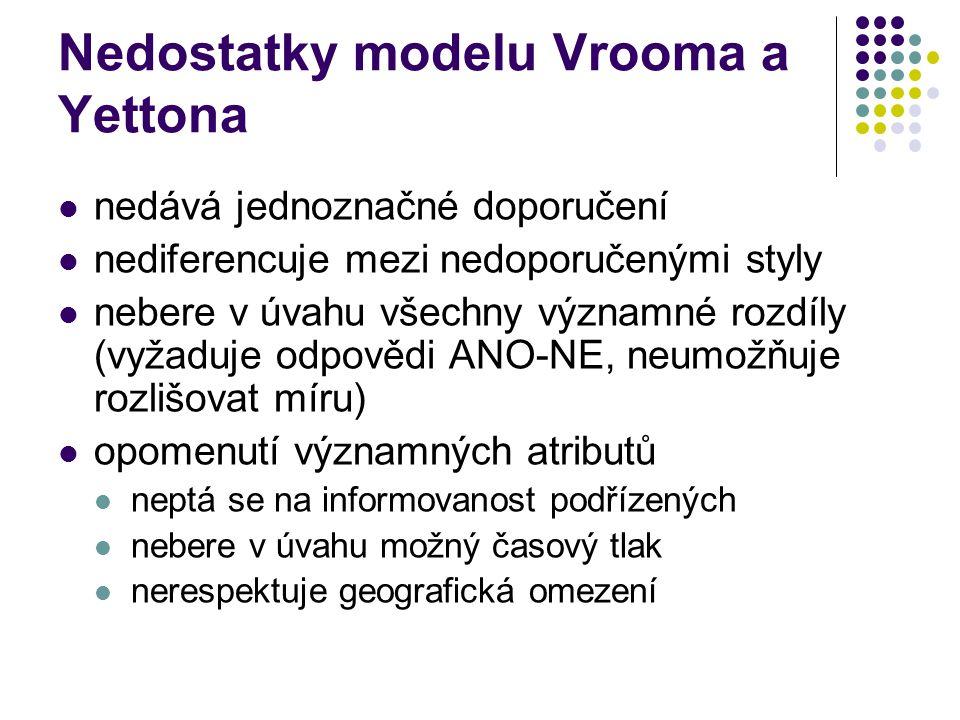 Nedostatky modelu Vrooma a Yettona