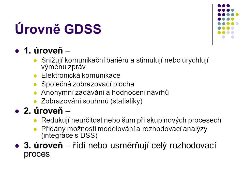 Úrovně GDSS 1. úroveň – 2. úroveň –