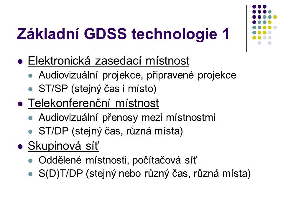 Základní GDSS technologie 1