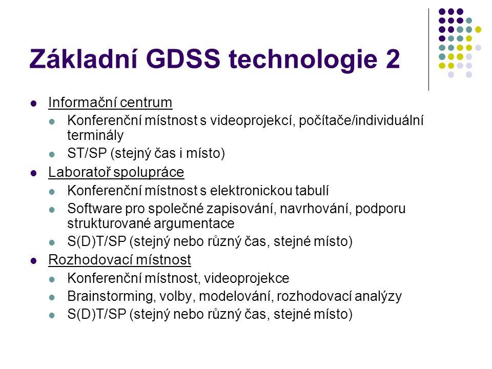 Základní GDSS technologie 2