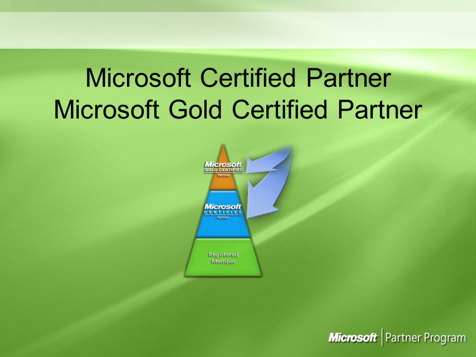 Microsoft Certified Partner Microsoft Gold Certified Partner