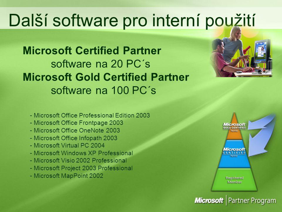 Další software pro interní použití