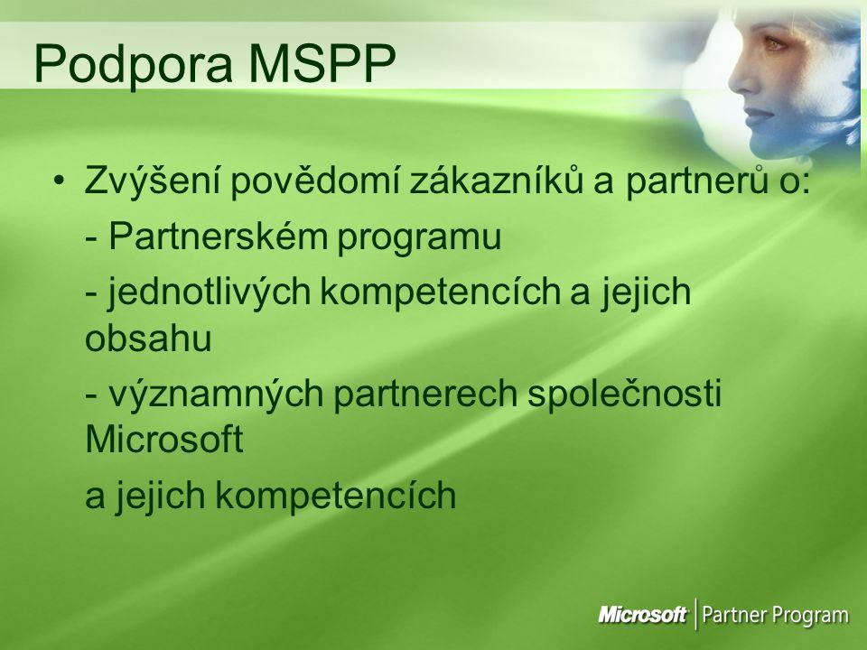 Podpora MSPP Zvýšení povědomí zákazníků a partnerů o: