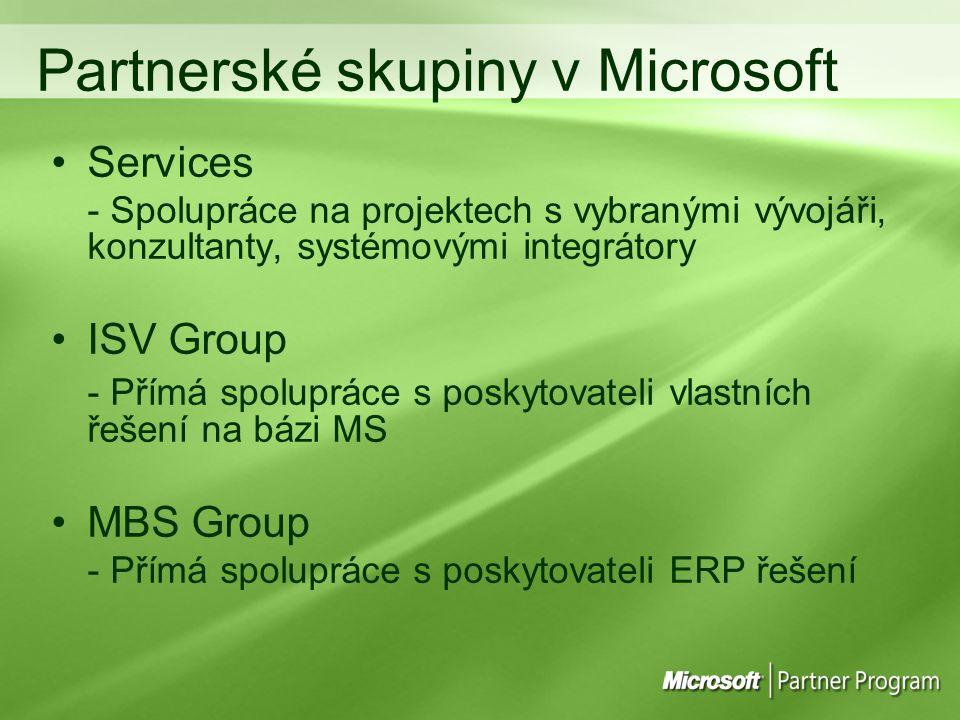 Partnerské skupiny v Microsoft