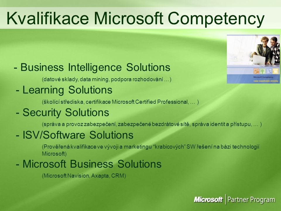 Kvalifikace Microsoft Competency