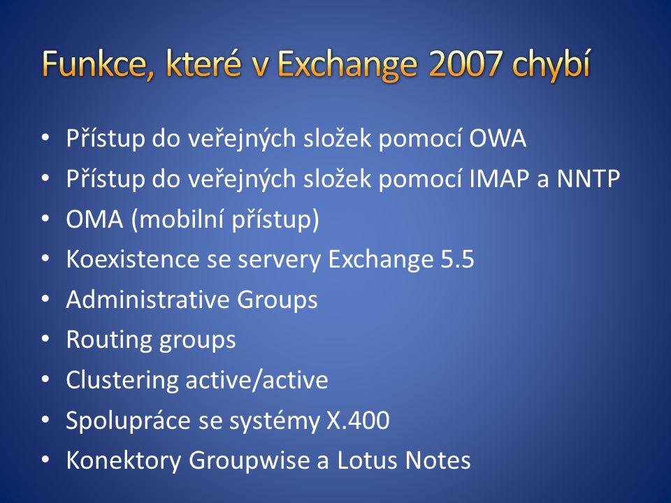 Funkce, které v Exchange 2007 chybí