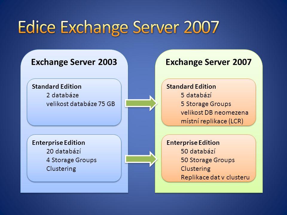 Edice Exchange Server 2007 Exchange Server 2003 Exchange Server 2007