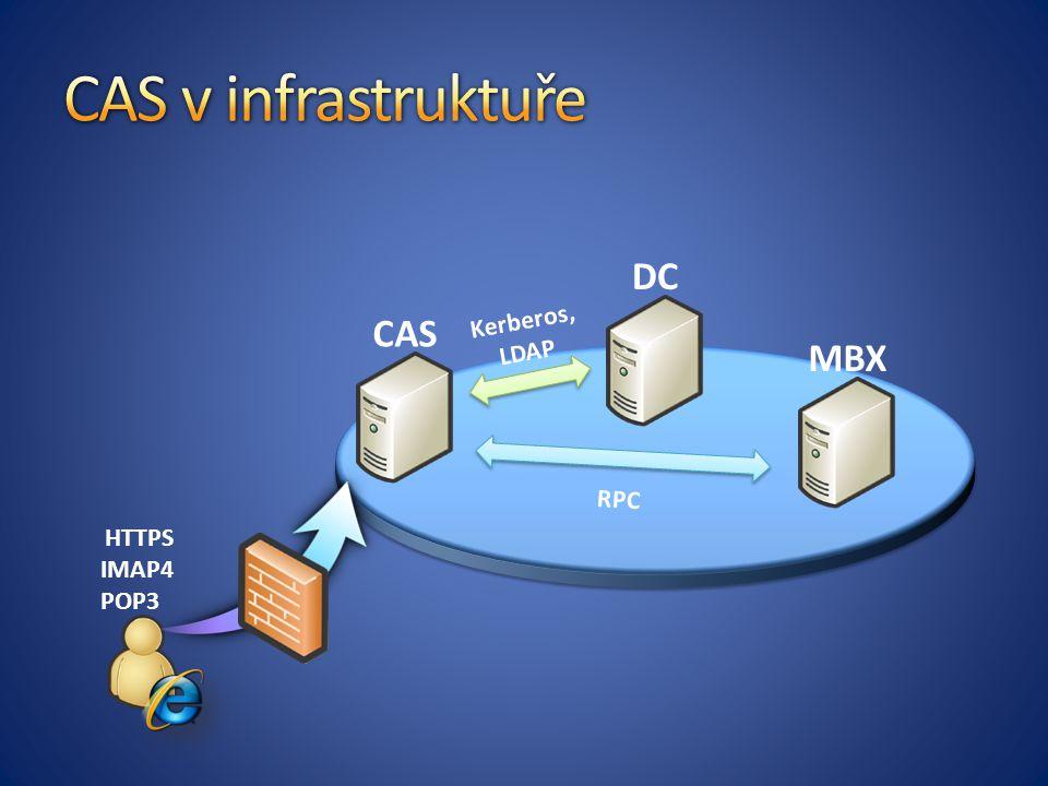 CAS v infrastruktuře DC CAS Kerberos, LDAP MBX RPC HTTPS IMAP4 POP3