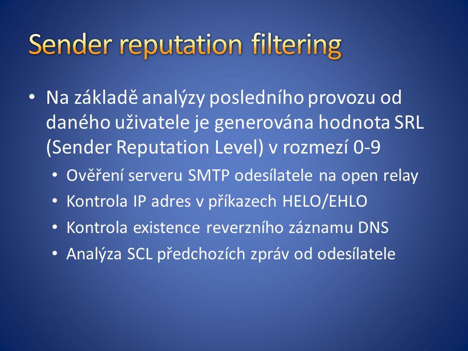 Sender reputation filtering