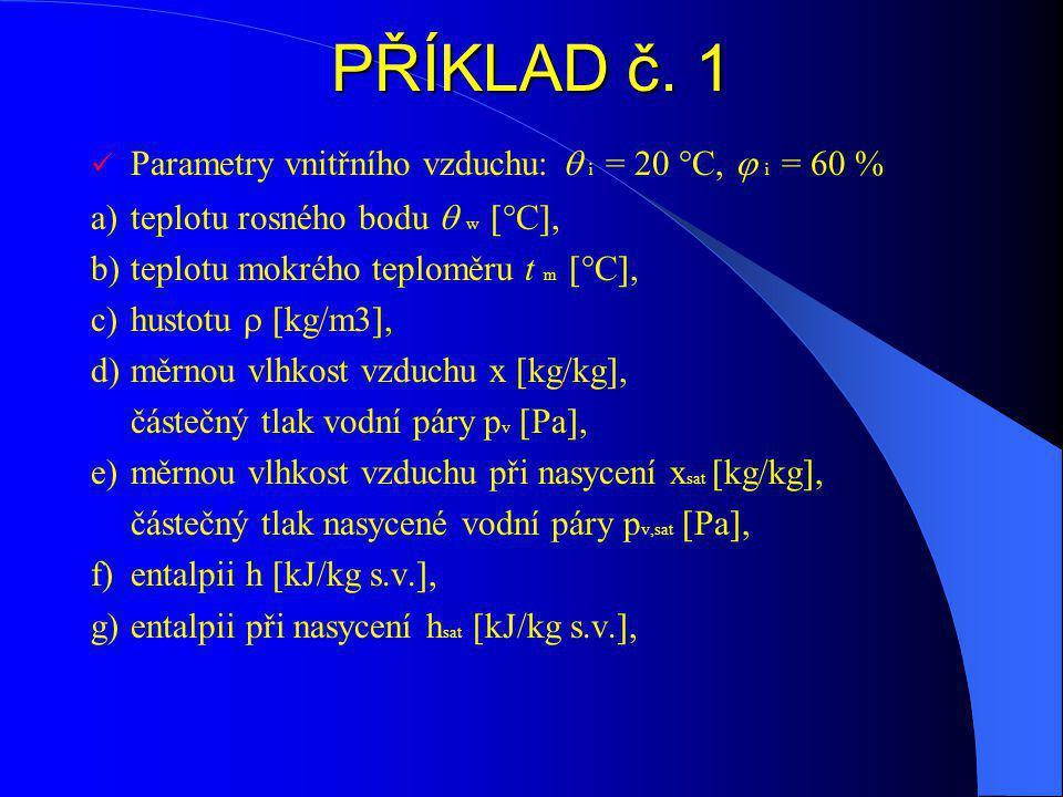 PŘÍKLAD č. 1 Parametry vnitřního vzduchu:  i = 20 °C,  i = 60 %