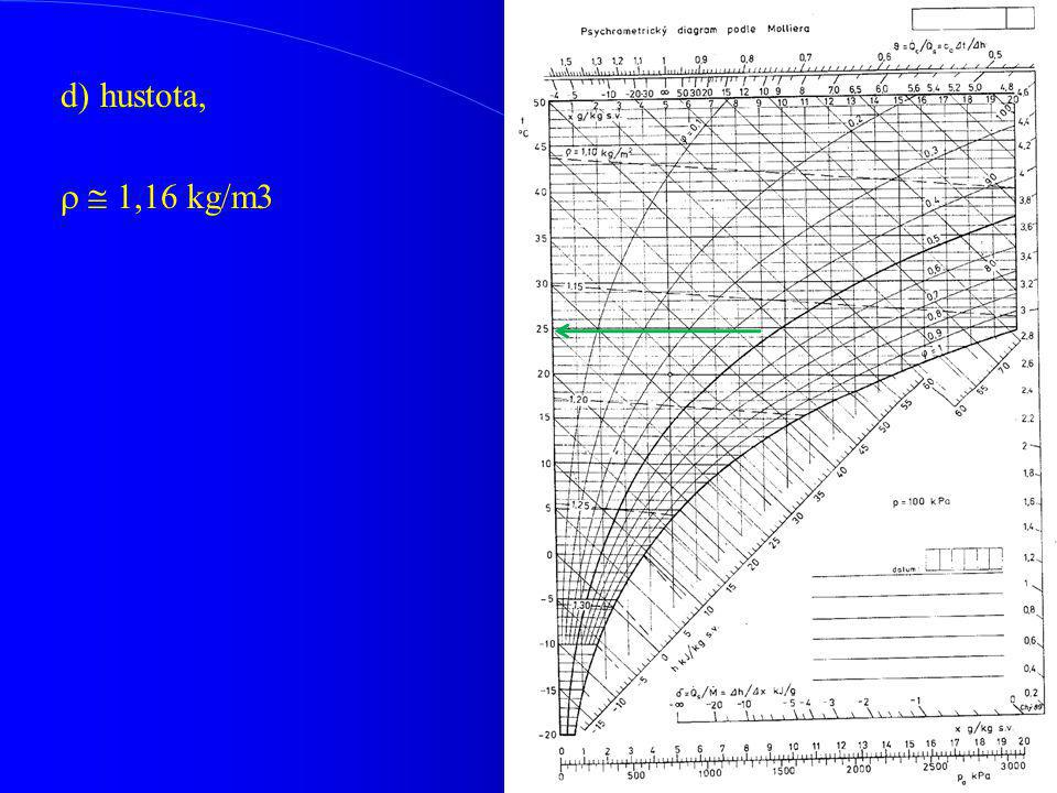 d) hustota,   1,16 kg/m3
