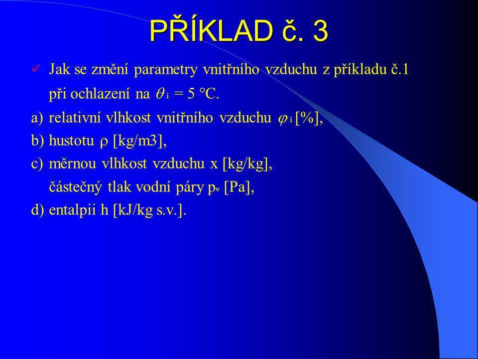 PŘÍKLAD č. 3 Jak se změní parametry vnitřního vzduchu z příkladu č.1 při ochlazení na  i = 5 °C. a) relativní vlhkost vnitřního vzduchu  i %,