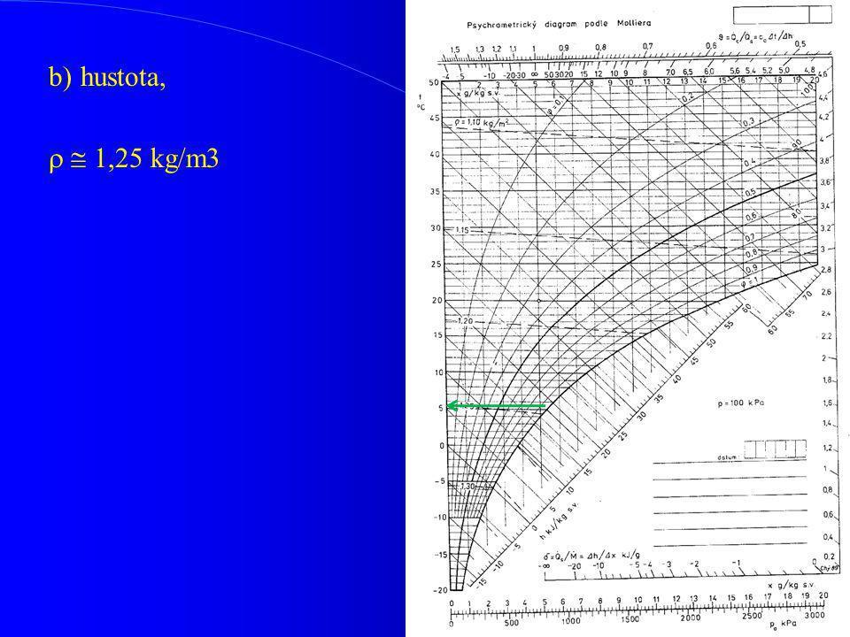 b) hustota,   1,25 kg/m3
