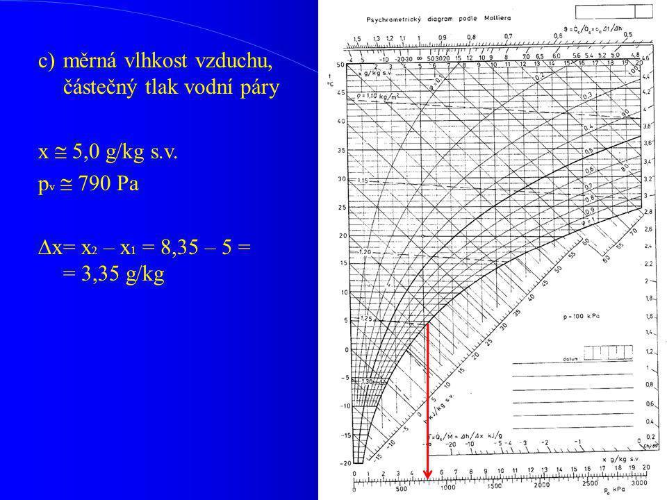 c) měrná vlhkost vzduchu, částečný tlak vodní páry