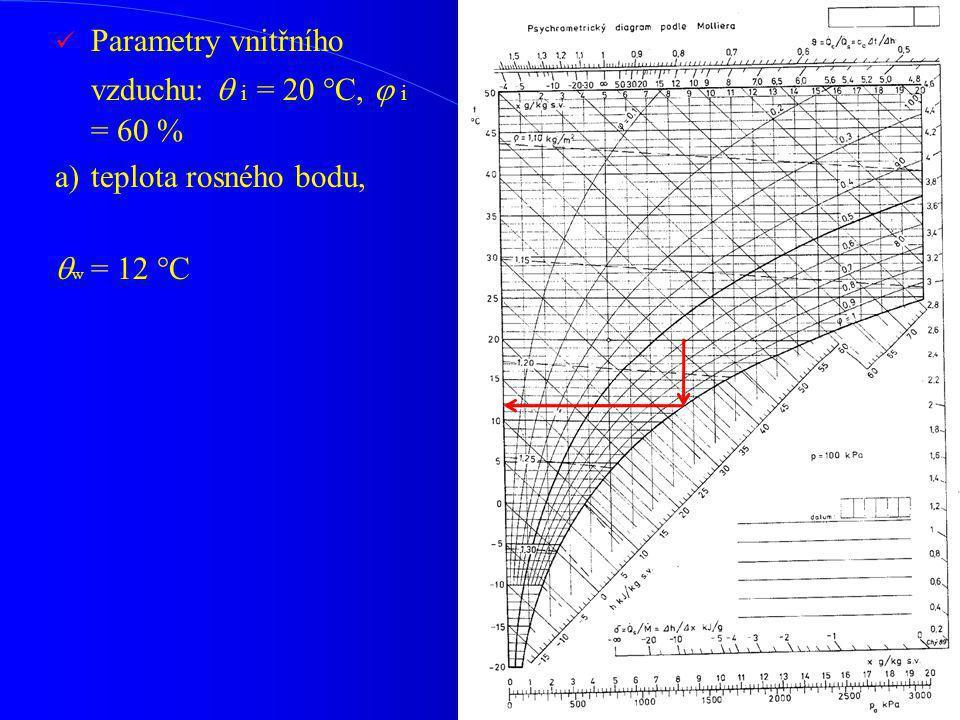 Parametry vnitřního vzduchu:  i = 20 °C,  i = 60 %