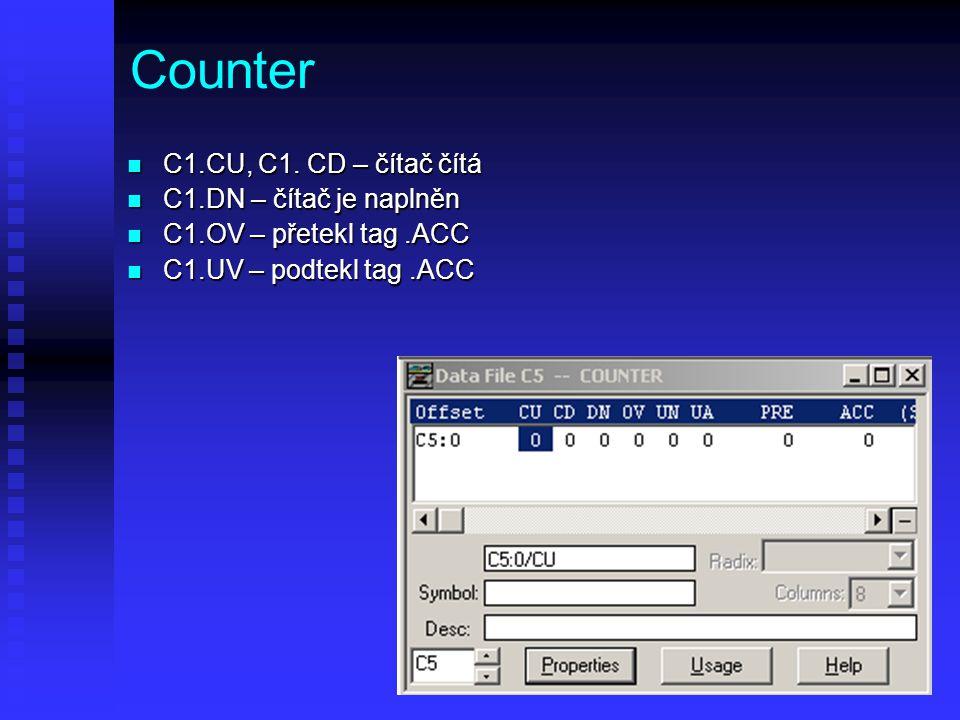 Counter C1.CU, C1. CD – čítač čítá C1.DN – čítač je naplněn