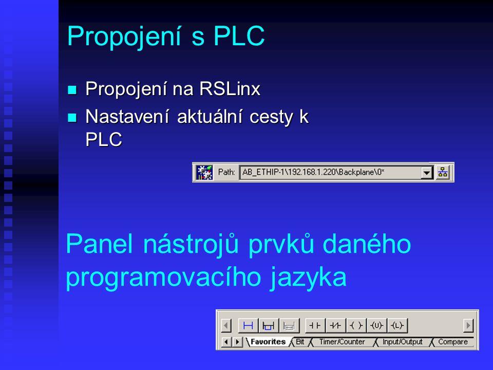 Panel nástrojů prvků daného programovacího jazyka