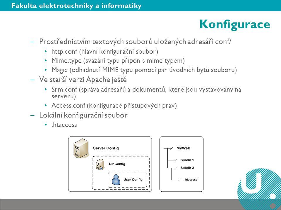Konfigurace Prostřednictvím textových souborů uložených adresáři conf/