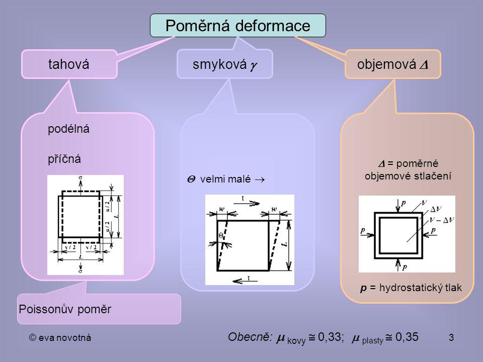 D = poměrné objemové stlačení