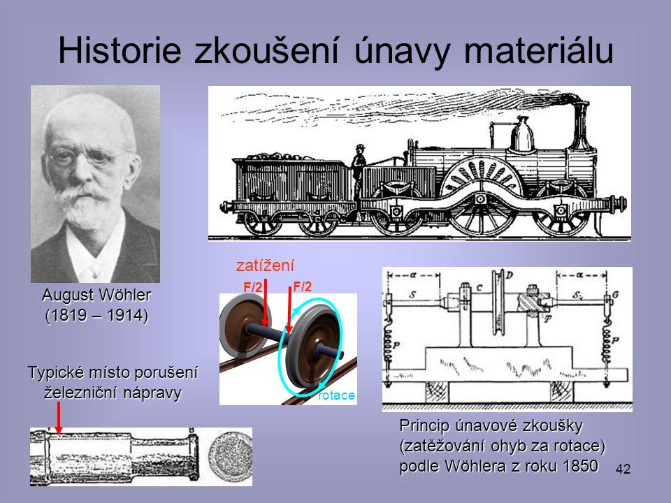 Historie zkoušení únavy materiálu