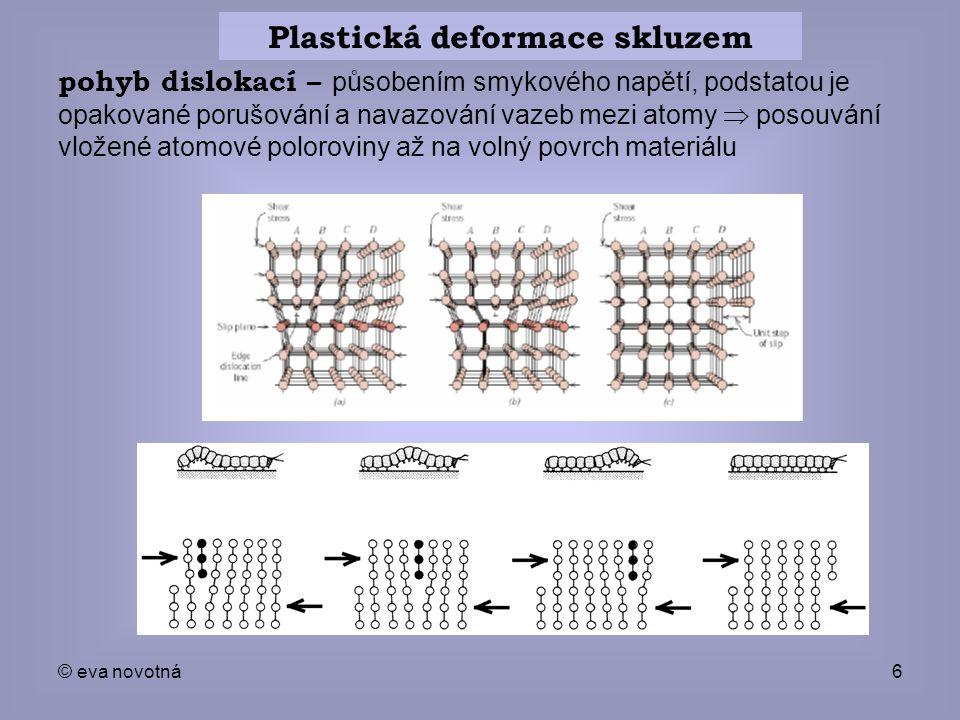 Plastická deformace skluzem