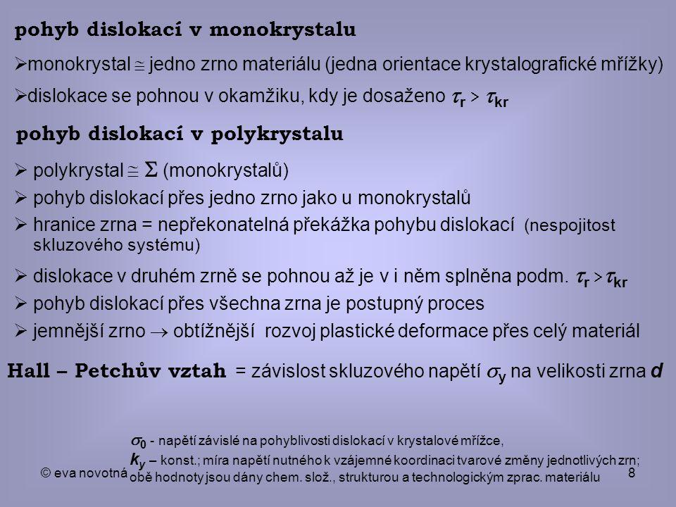 pohyb dislokací v monokrystalu