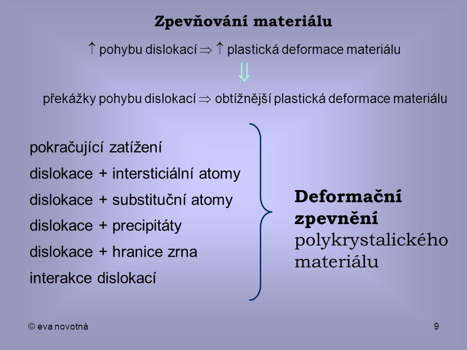 Deformační zpevnění polykrystalického materiálu Zpevňování materiálu