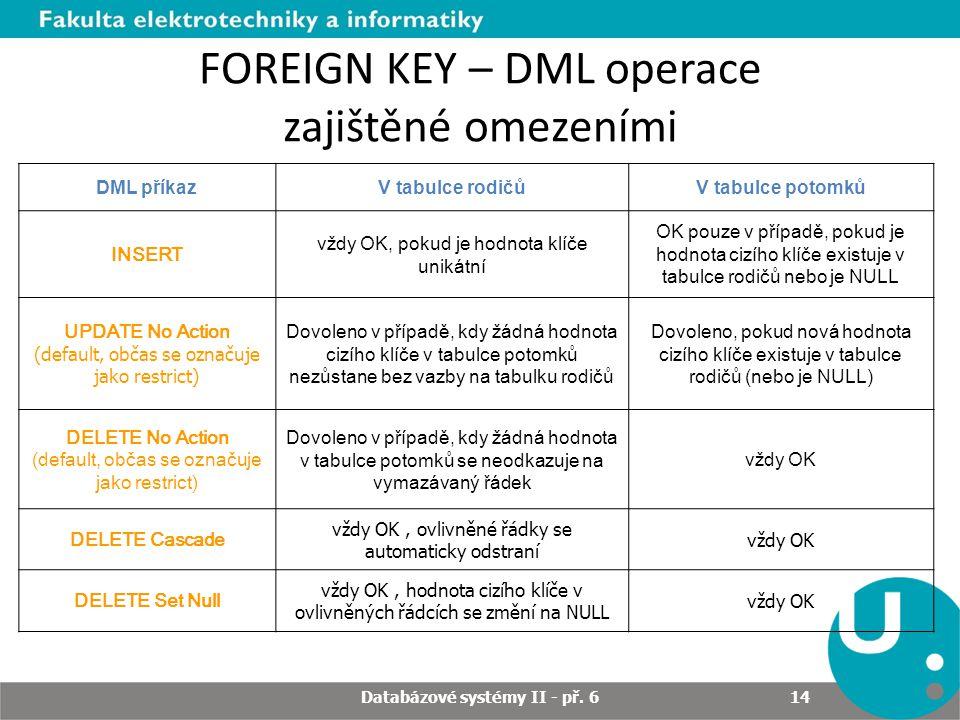 FOREIGN KEY – DML operace zajištěné omezeními