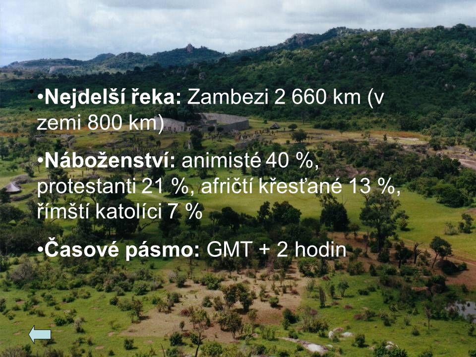 Nejdelší řeka: Zambezi 2 660 km (v zemi 800 km)