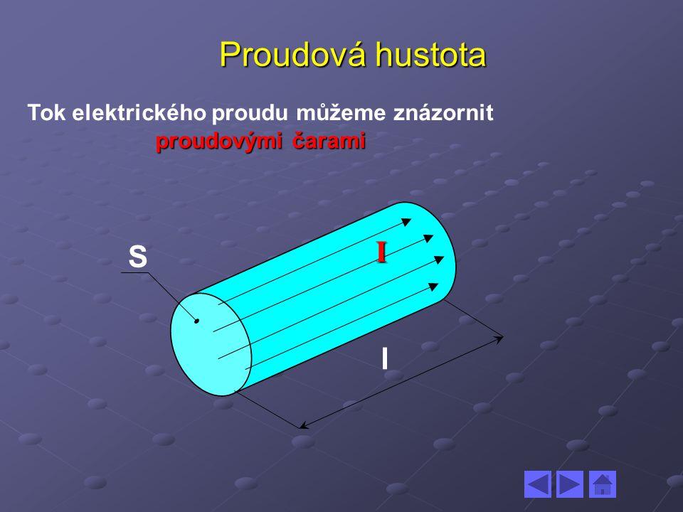 Tok elektrického proudu můžeme znázornit proudovými čarami