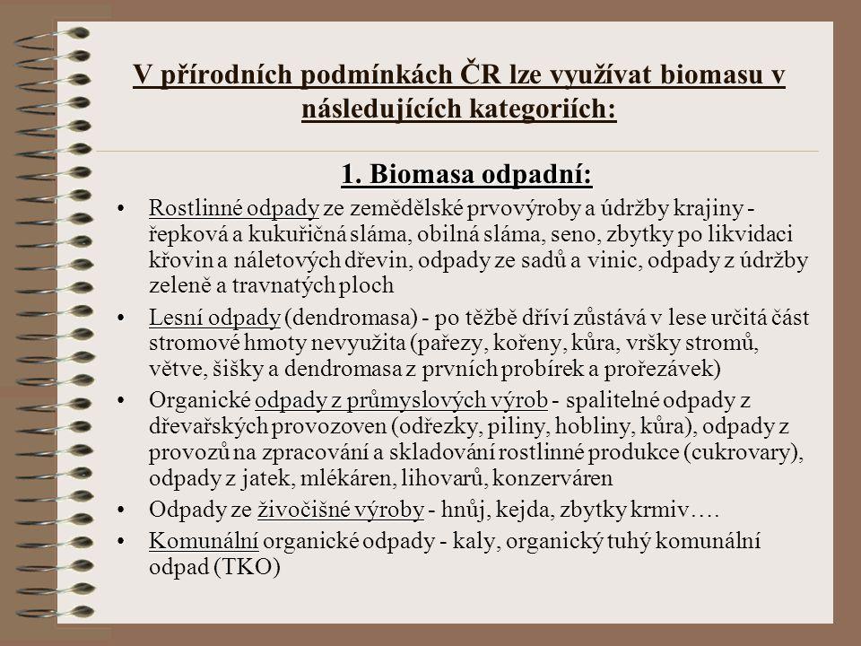 V přírodních podmínkách ČR lze využívat biomasu v následujících kategoriích: