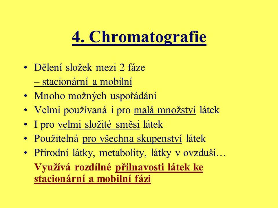 4. Chromatografie Dělení složek mezi 2 fáze – stacionární a mobilní