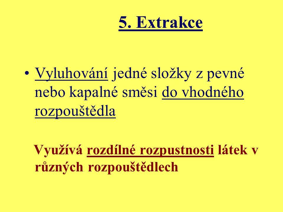 5. Extrakce Vyluhování jedné složky z pevné nebo kapalné směsi do vhodného rozpouštědla.