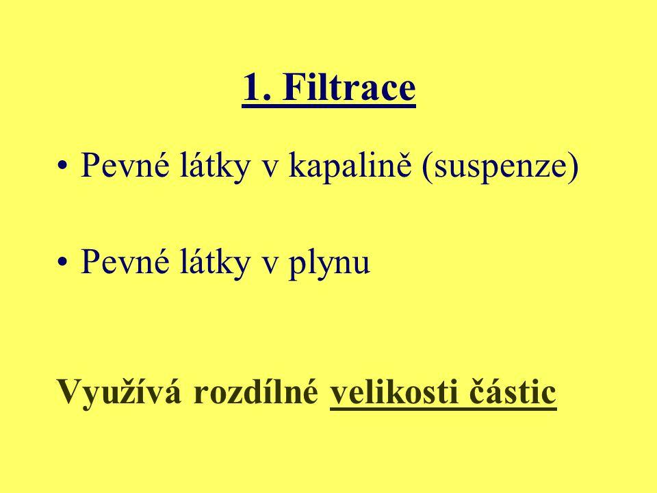 1. Filtrace Pevné látky v kapalině (suspenze) Pevné látky v plynu