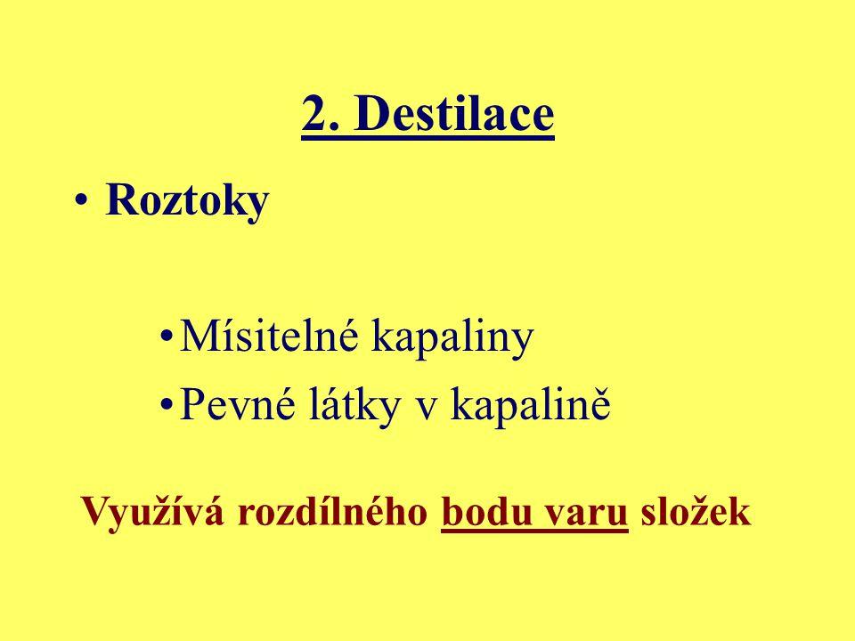 2. Destilace Roztoky Mísitelné kapaliny Pevné látky v kapalině