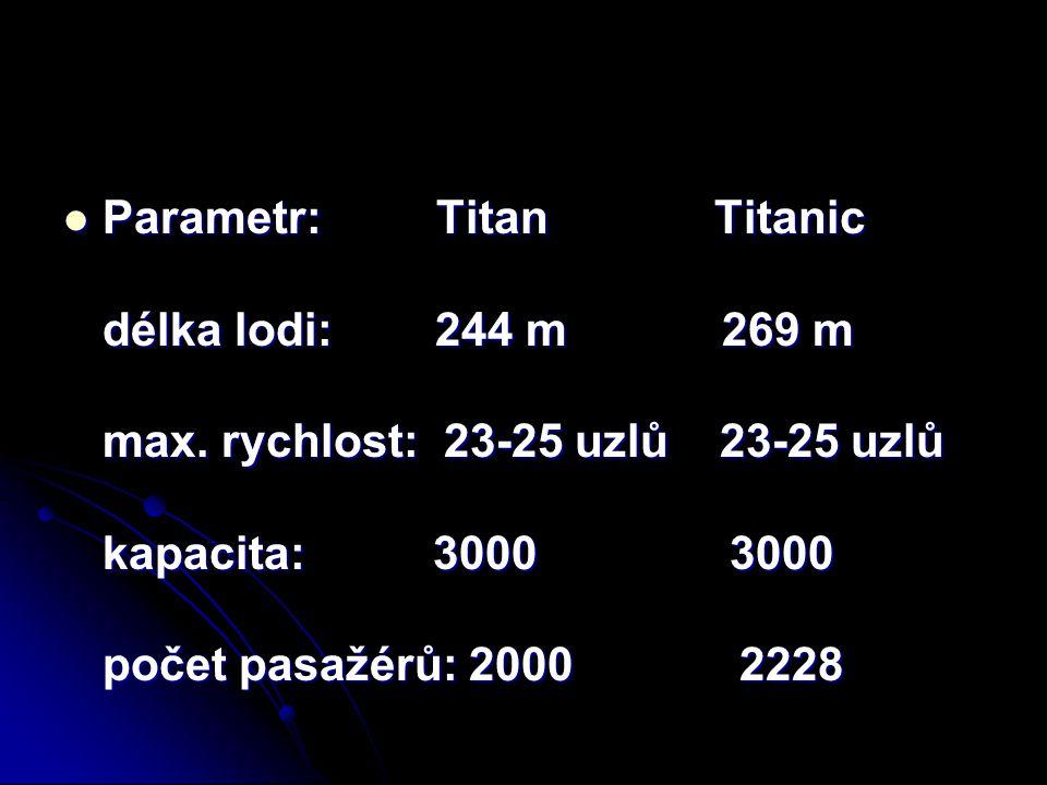 Parametr: Titan Titanic délka lodi: 244 m 269 m max