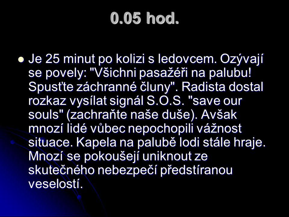 0.05 hod.
