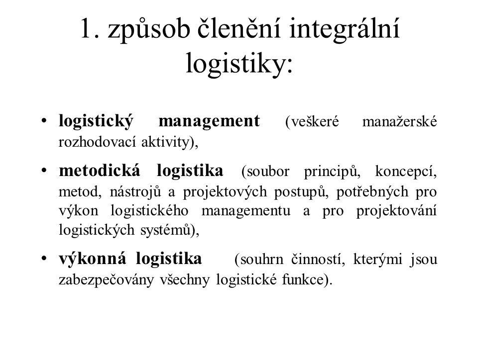 1. způsob členění integrální logistiky: