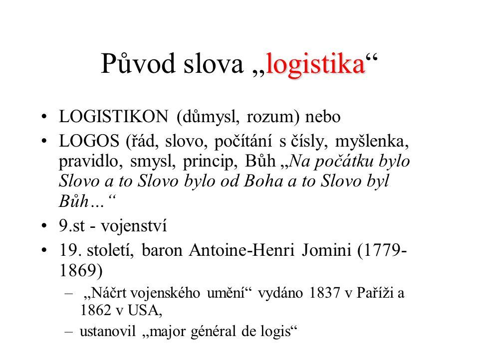 """Původ slova """"logistika"""