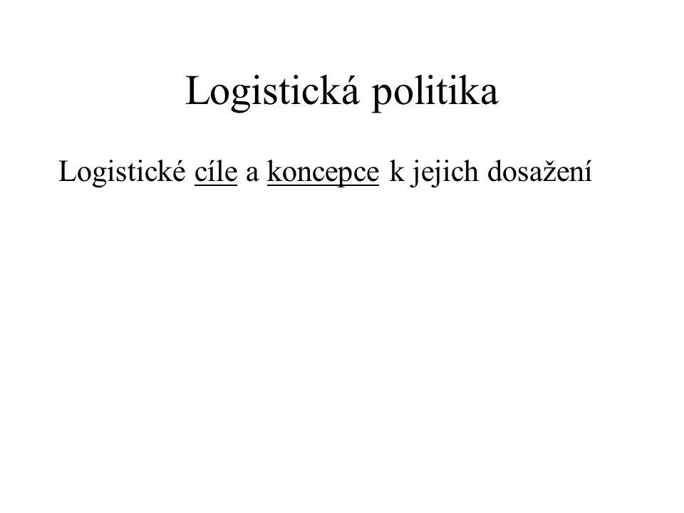 Logistická politika Logistické cíle a koncepce k jejich dosažení