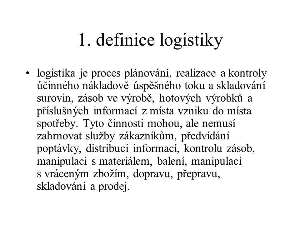 1. definice logistiky