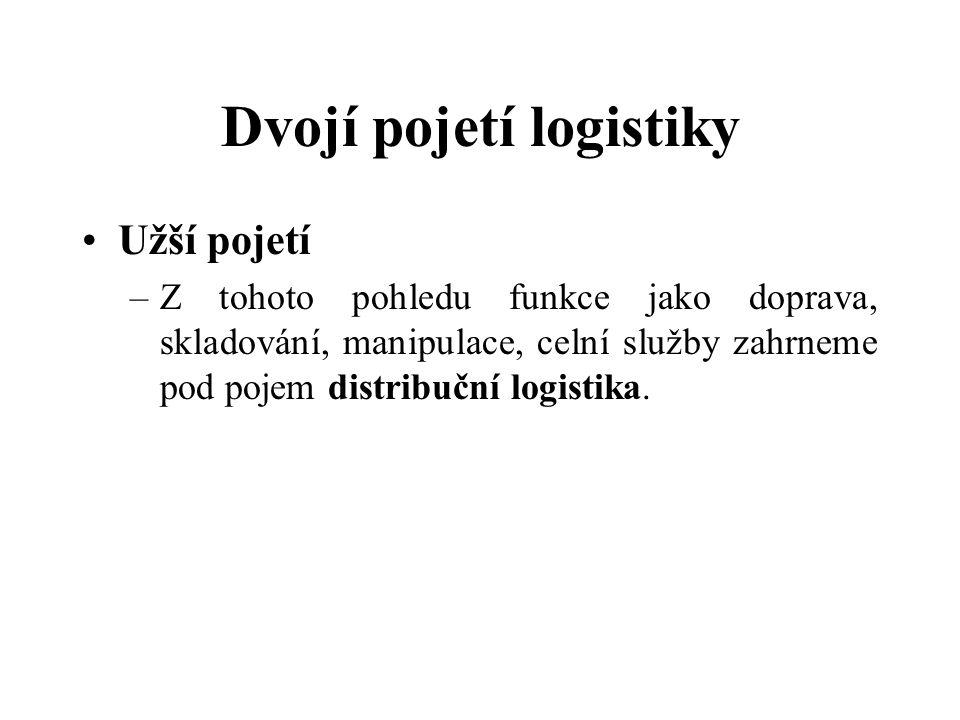 Dvojí pojetí logistiky