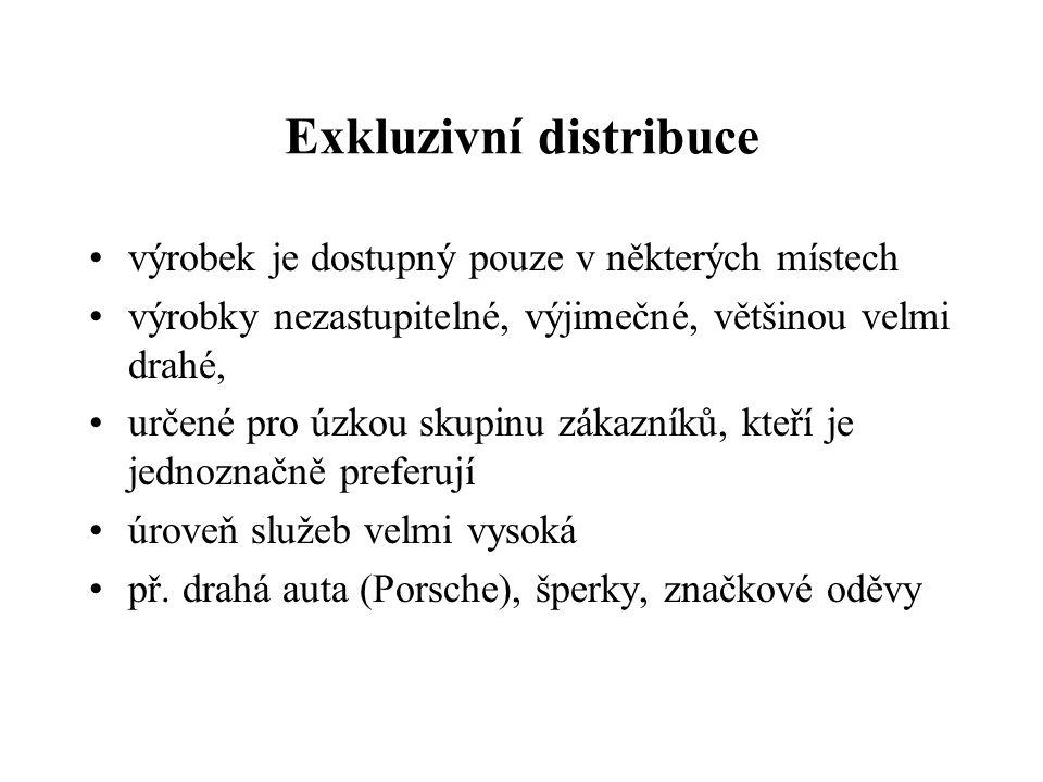 Exkluzivní distribuce