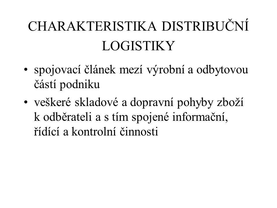 CHARAKTERISTIKA DISTRIBUČNÍ LOGISTIKY