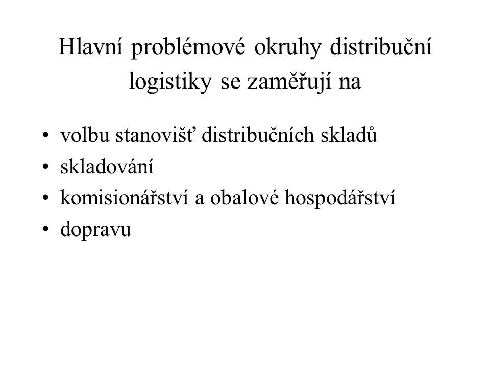 Hlavní problémové okruhy distribuční logistiky se zaměřují na