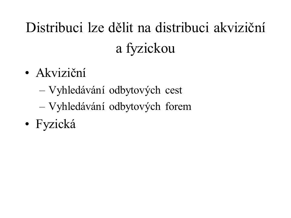 Distribuci lze dělit na distribuci akviziční a fyzickou