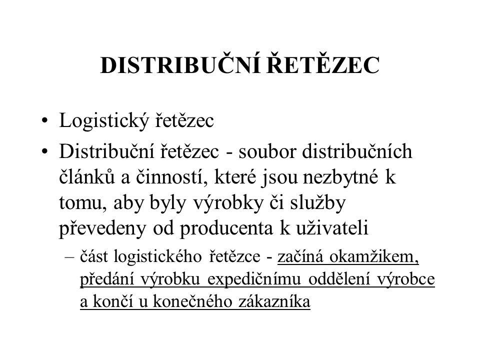 DISTRIBUČNÍ ŘETĚZEC Logistický řetězec